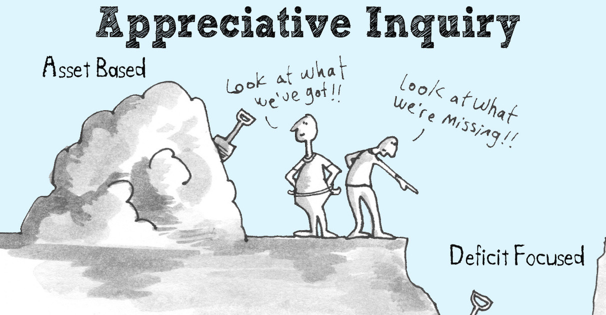 How to write a Letter of Inquiry